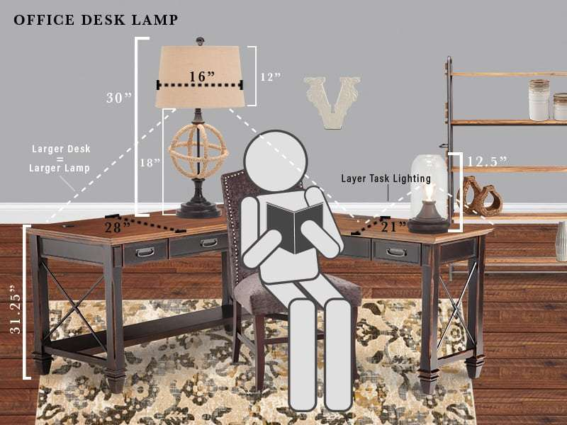 Lamp size, important thing or not